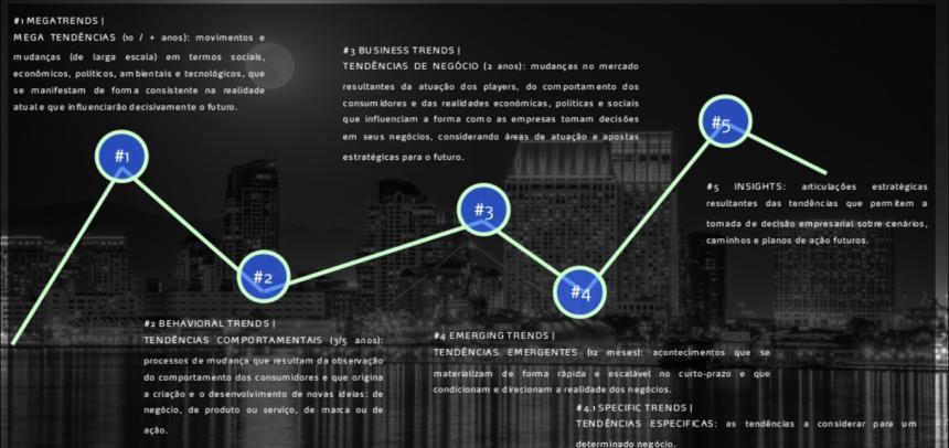 Relatório Next 2020-2030 Inova Consulting